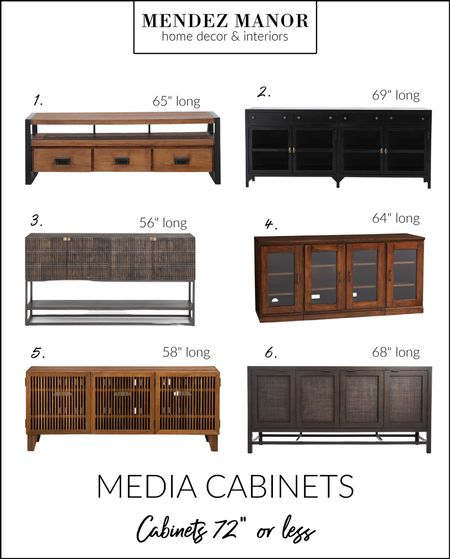 I've been searching for some smallish media console options for a virtual design client. Here are some options I presented them.   #LTKhome