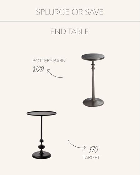 Splurge or Save | Accent cocktail tables are perfect for entertaining 🖤   #LTKunder100 #LTKstyletip #LTKhome