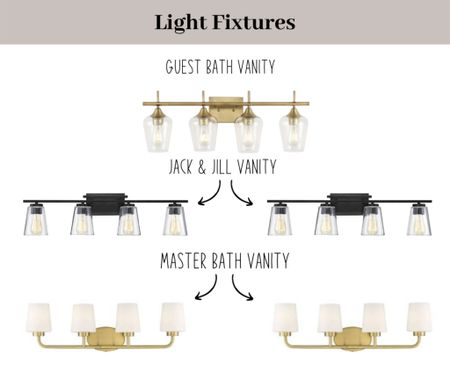 Bathroom vanity lighting. The black one is currently out of stock but I also linked a similar one   #LTKsalealert #LTKhome