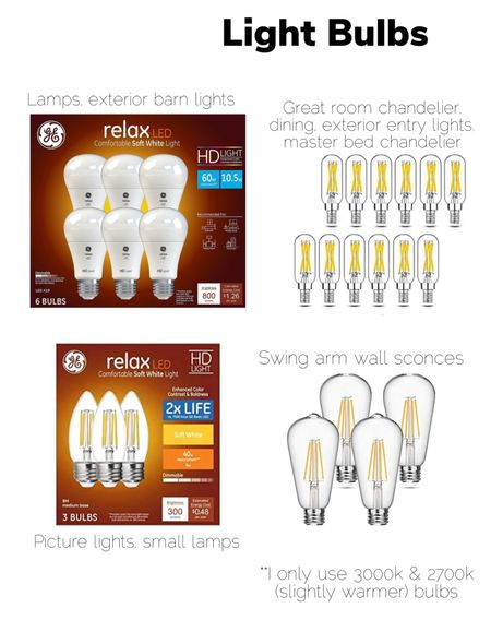Light bulbs   #LTKhome #LTKunder50