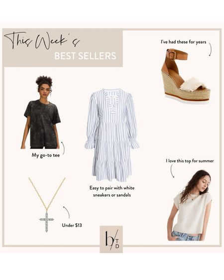 Brighton Butler's top sellers include a dress from Nordstrom, Chloe wedges, lululemon all yours tee, a cross necklace from Amazon and a summer top from madewell.   http://liketk.it/3hBfd #liketkit @liketoknow.it