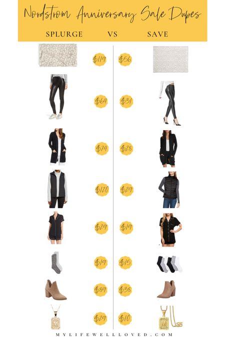 Nordstrom anniversary sale dupes 🤩 Shop your screenshot of this pic with the LIKEtoKNOW.it shopping app http://liketk.it/3jgRV #liketkit @liketoknow.it #LTKsalealert #LTKunder100 #LTKunder50