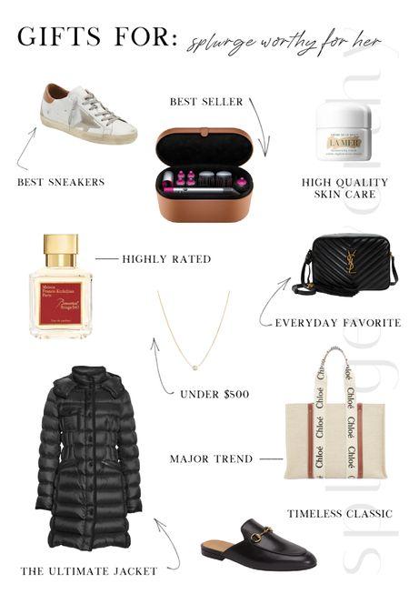 Holiday Gift Guide ❄️  #LTKGiftGuide #LTKHoliday #LTKitbag