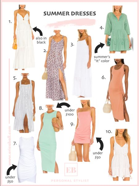 Everyday summer cotton dresses at all price points. http://liketk.it/3h8bt #liketkit @liketoknow.it #LTKunder100 #LTKunder50 #LTKstyletip Screenshot this pic to get shoppable product details with the LIKEtoKNOW.it shopping app
