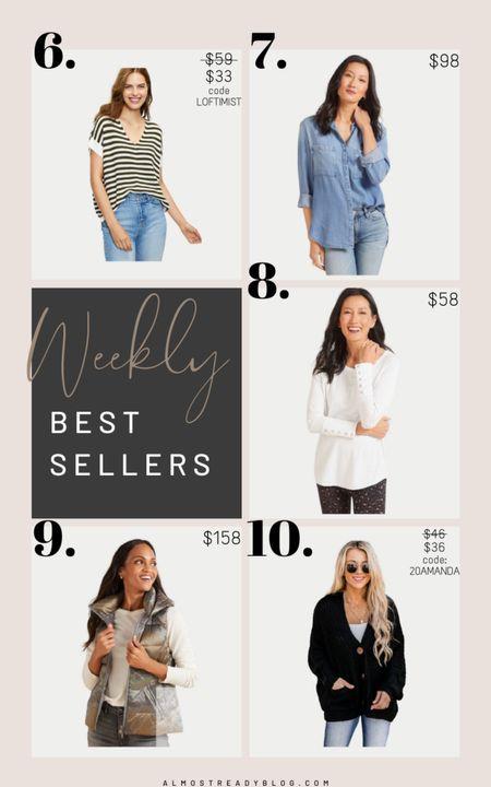 Early fall outfit ideas fall style fall fashion puffer vest camo vest chunky cardigan skinny jeans oversized tunic shacket shirt jacket denim shirt lancone sale tarte sale http://liketk.it/3nukT @liketoknow.it #liketkit #LTKunder100 #LTKsalealert