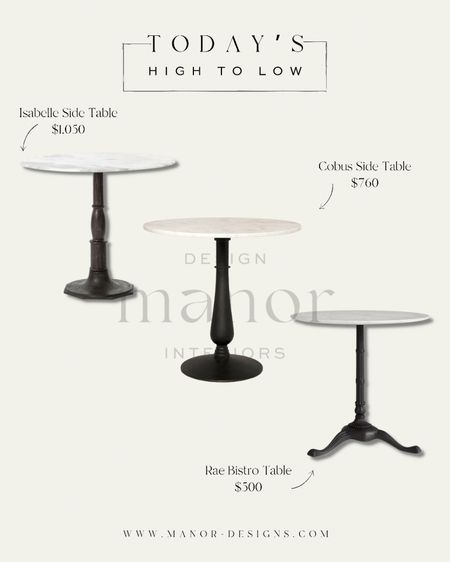 Today's high to low - most expensive to least in similar styles  Pedestal table side table bistro table marble table   #LTKhome