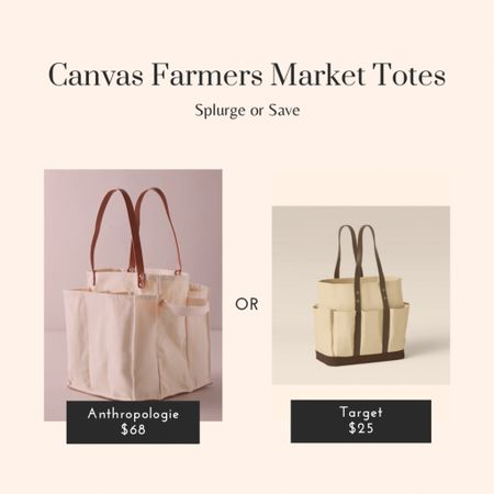 Shopping for a new market tote and I found a great dupe for this #anthropologie one that I love! Save or splurge? http://liketk.it/39TKB #liketkit @liketoknow.it #LTKitbag #LTKhome
