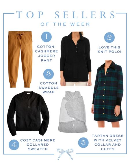Top sellers of the week: J.Crew cotton-cashmere jogger pant, Tuckernuck knit polo, cotton swaddle wrap, cashmere collared sweater, tartan dress   #LTKbaby #LTKSeasonal #LTKunder100